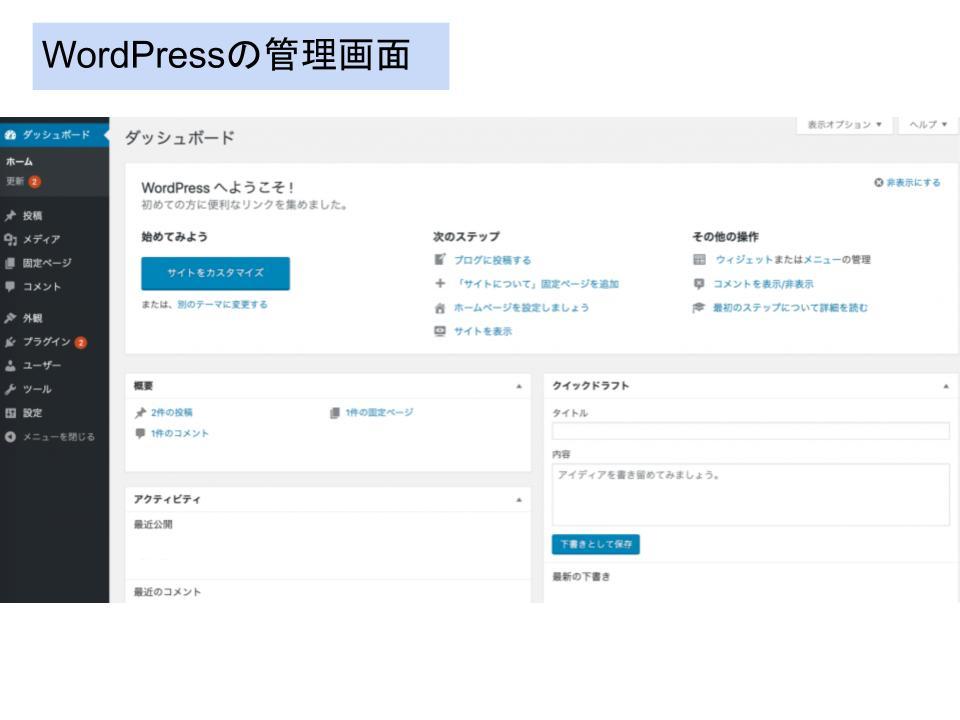 WordPressにログインして管理画面